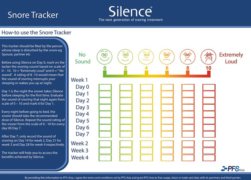 Snores Tracker