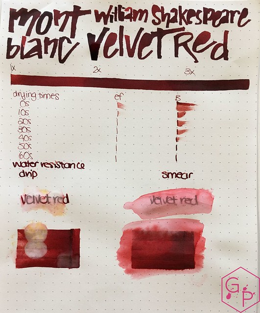 Ink Shot Review @Montblanc_World William Shakespeare Velvet Red @couronneducomte 3