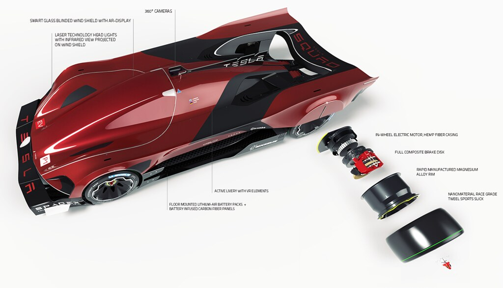 Tesla-Le-Mans-2030-2のコピー