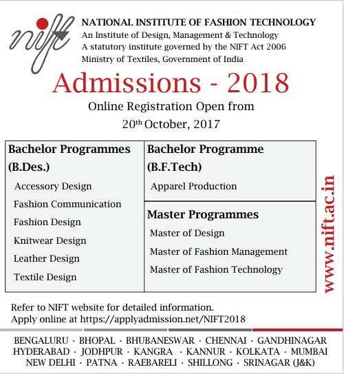 NIFT 2018 Entrance Exam