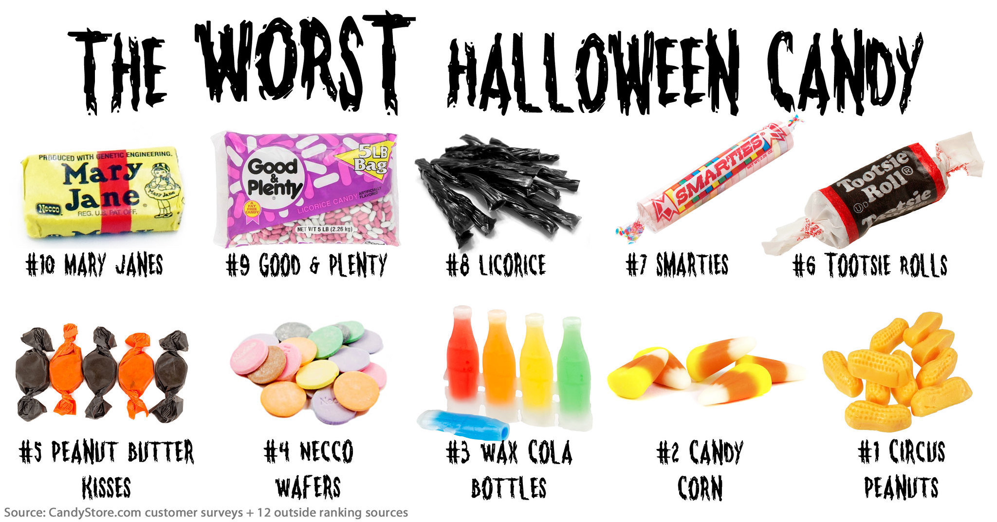 the worst halloween candy the best candystorecom