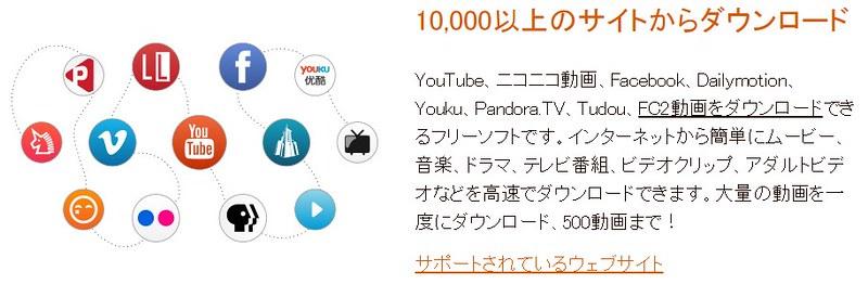 YouTube ダウンロード方法11