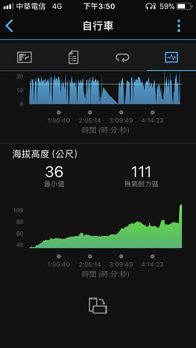 106.10.09 分段環島 (鹿港-嘉義)