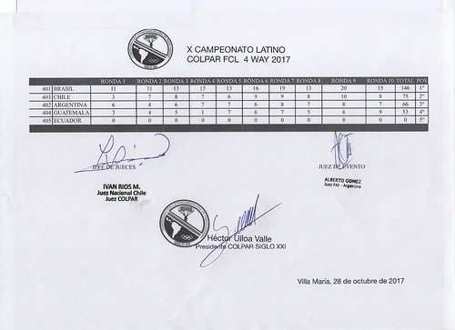 Resultados Camp Latino FCL 4 Way
