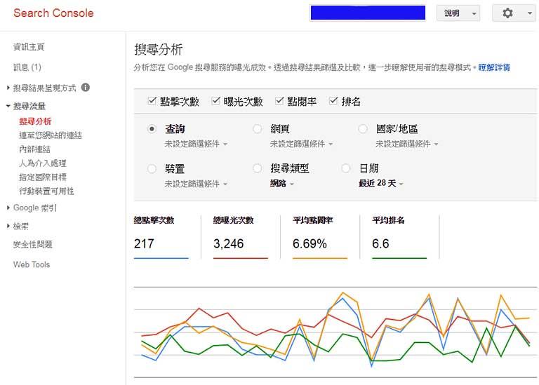 Google網站管理員(GSC)的搜尋分析圖表