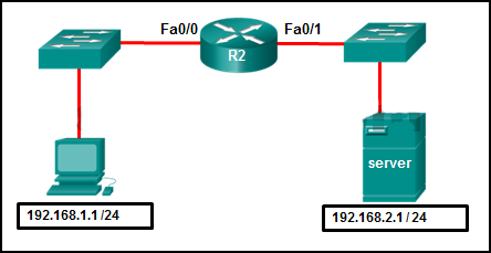 ccna-4-chapter-4-frame-relay-exam-answers-7