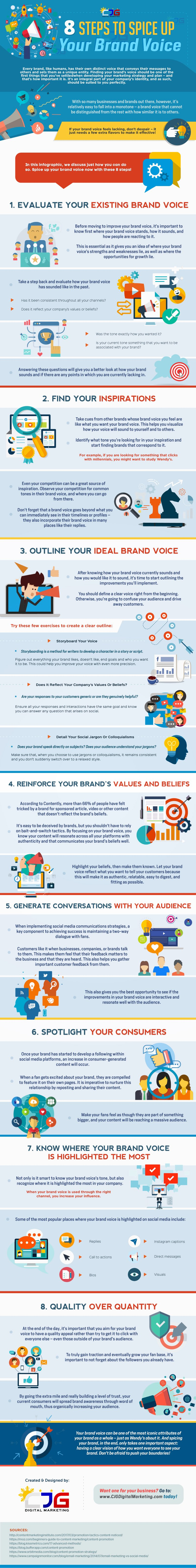 8 Steps to Spice Up Your Brands Voice