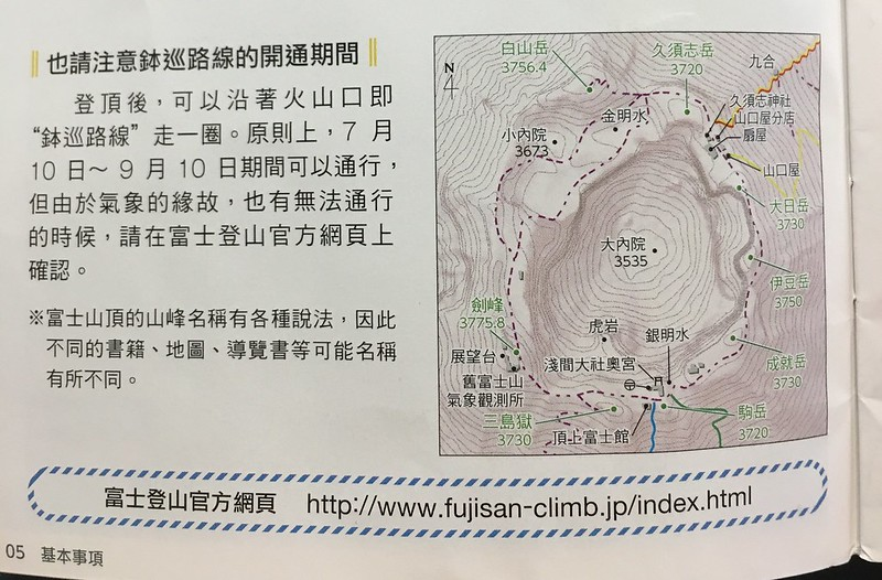 富士山頂鉢巡路線
