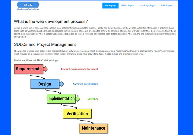 web dev process