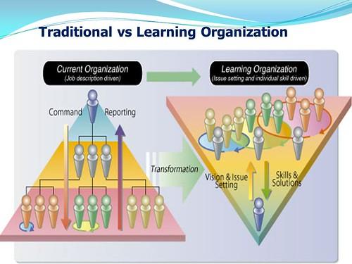 learning_organization01