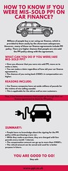 How to Know if You Were Mis-Sold PPI On Car Finance