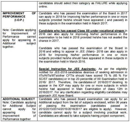 Delhi Candidates Class 12 Eligibility Criteria