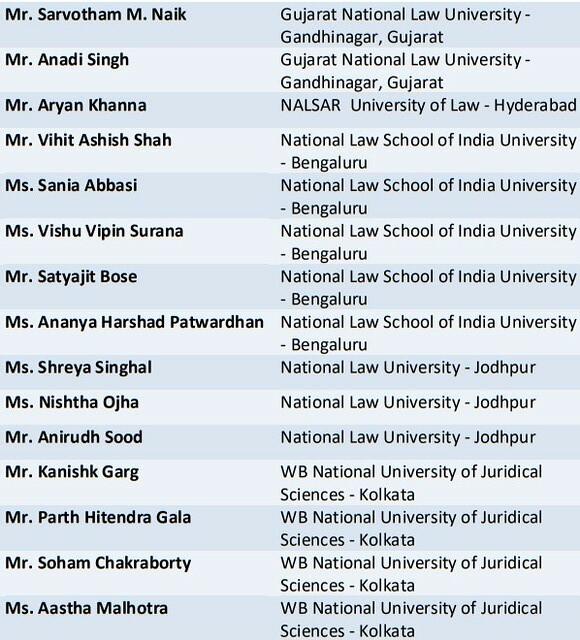 Aditya Birla Scholarship Result 2017