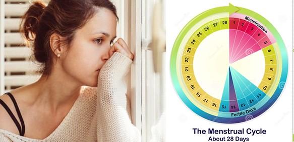 Efek KB Suntik Terhadap Menstruasi