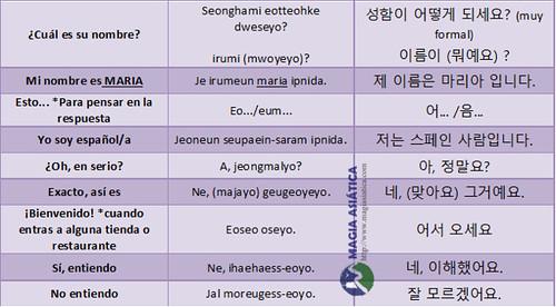 Tabla coreano 3