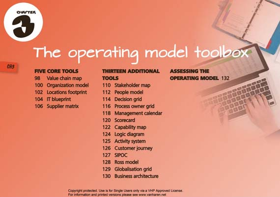 Operating Model Canvas - Andrew Campbell, Mikel Guttierrez, Mark Lancelott 302