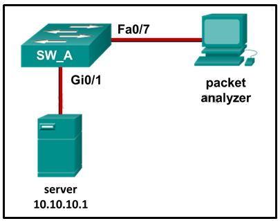 ccna-4-chapter-5-network-address-translation-for-ipv4-exam-answers-26