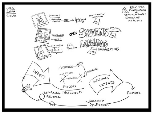 open systems seminar handout