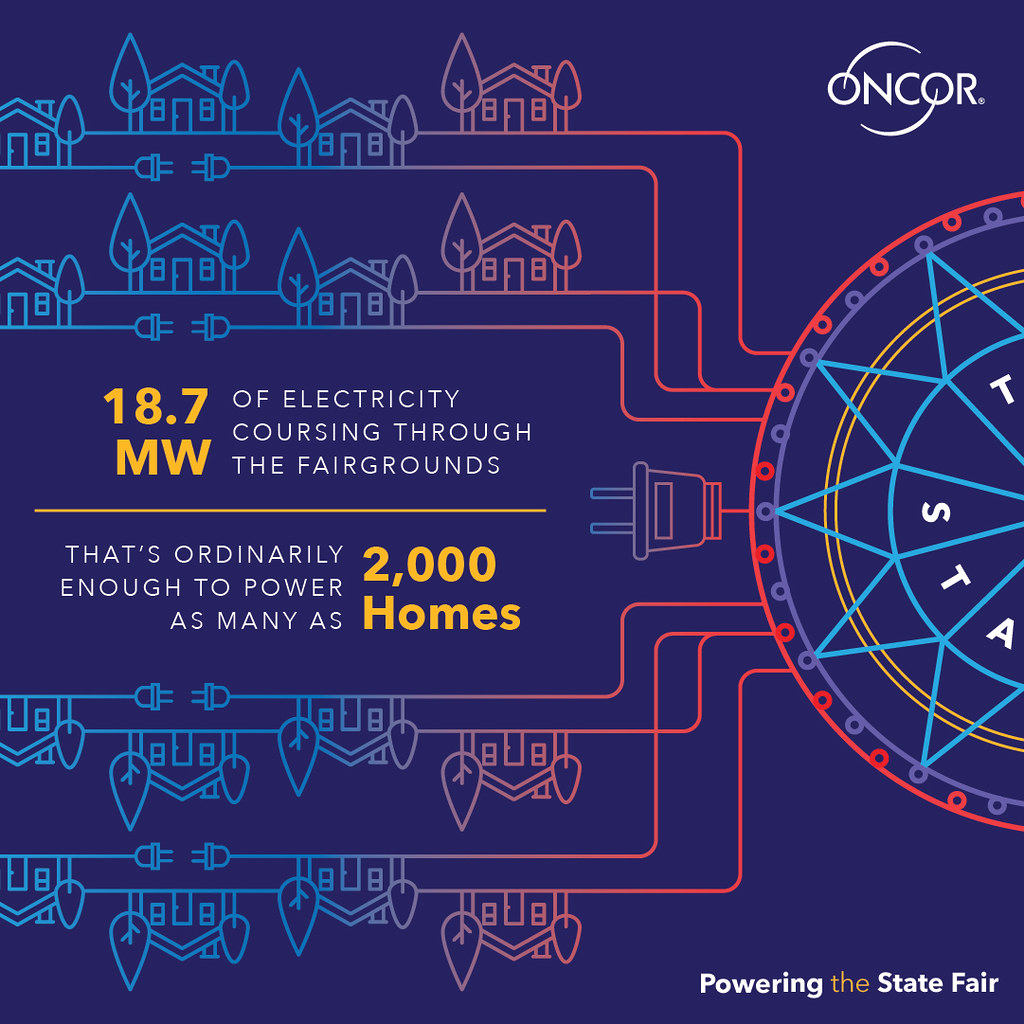 Powering the State Fair_Graphic 1_093016