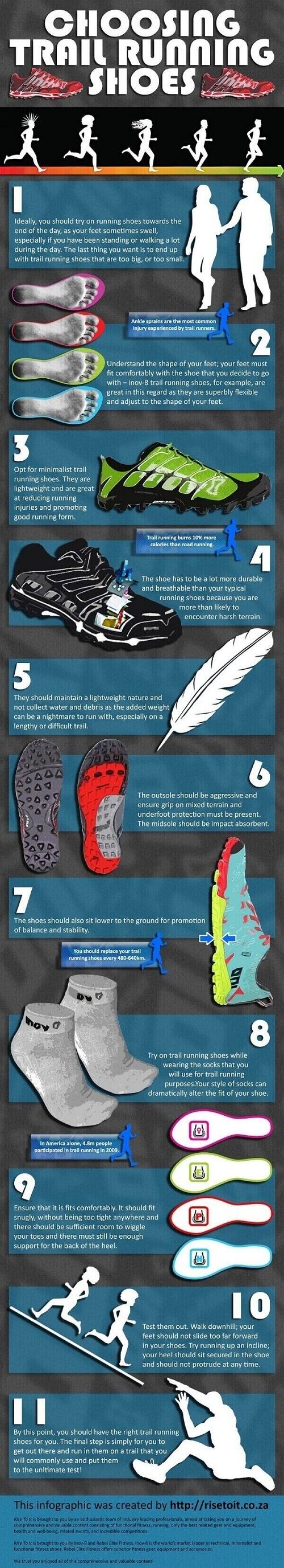 elegir-zapatillas-trail-running-infografia
