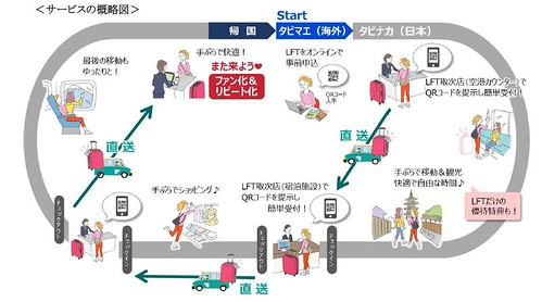 prtimes.jp/main/html/rd/p/000001275.000005912.html