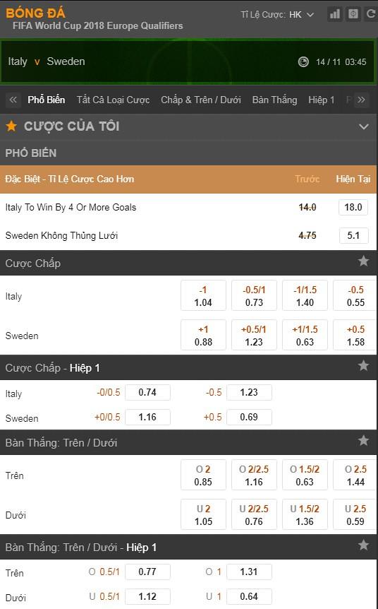 Soi kèo Ý vs Thụy Điển 2h45 14/11, 1.5 Triệu Đồng Thưởng!