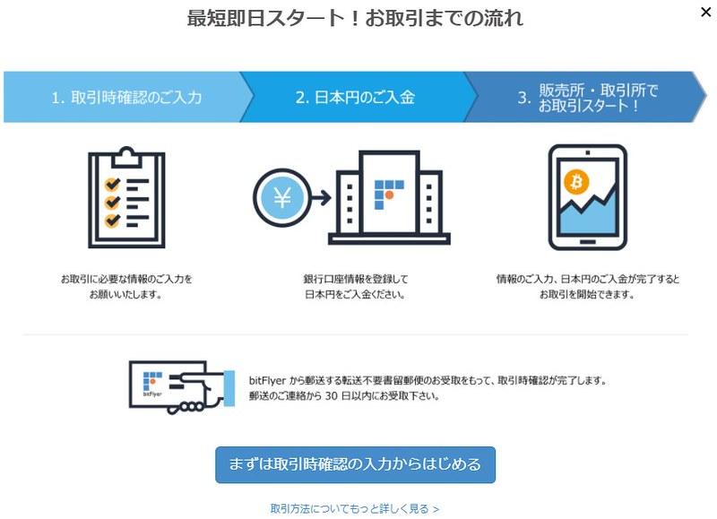 ビットコインの使い方 会員登録方法 (6)