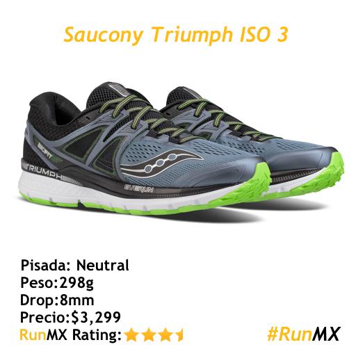 Triumph ISO 3 RunMX Rating
