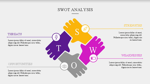 25+ free swot analysis templates | custom designedkonsus, Modern powerpoint