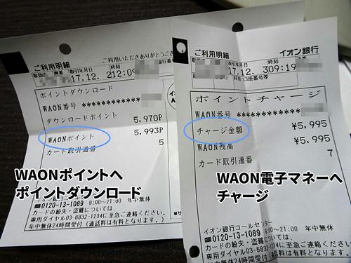 WAONポイントダウンロードとWAONチャージ