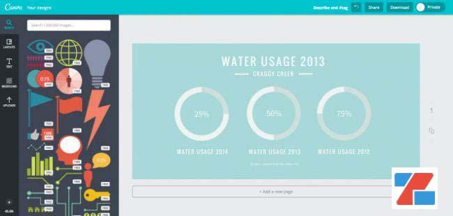 Top 7 Công cụ thiết kế Infographic tốt nhất