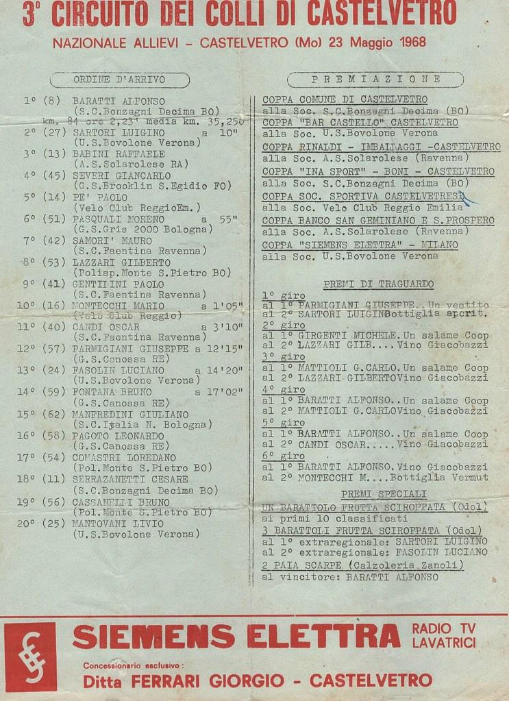 Circuito dei Colli di Castelvetro (allievi) - vittoria Baratti Alfonso 1968