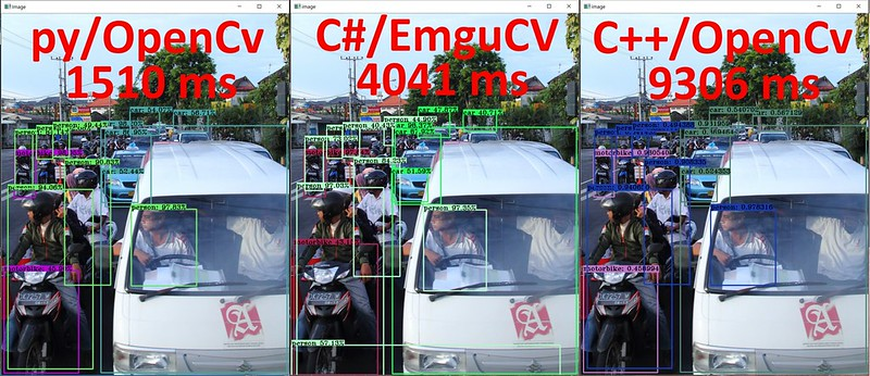 after dusk, before dawn: OpenCV DNN speed compare in Python