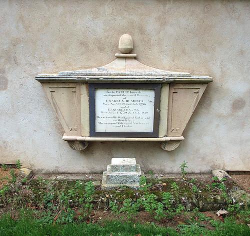 Charles Humfrey 1796