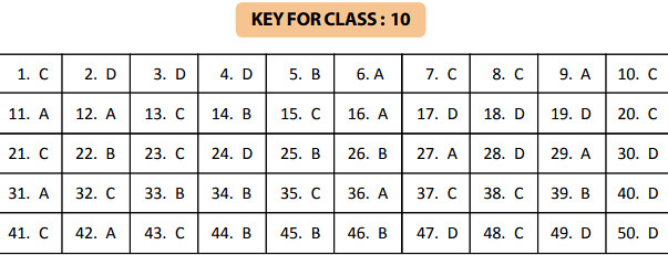 UIEO Answer keys 2017 for Class 10