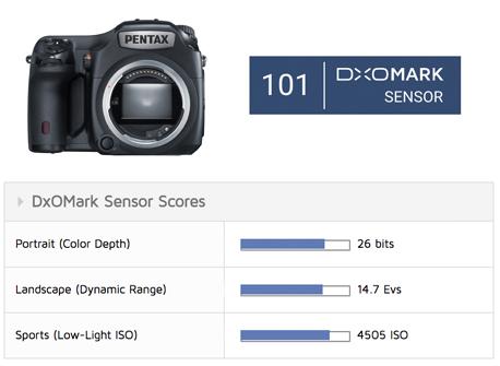 DxOMark PENTAX 645Z sensor review