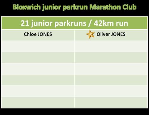 Marathon Club #27