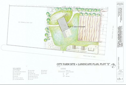 Master Plan for CCG plot at City Farm