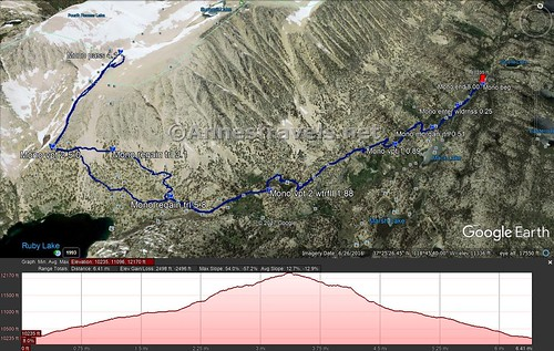 Visual trail map & elevation profile for my trek to Mono Pass and back. Inyo National Forest, California