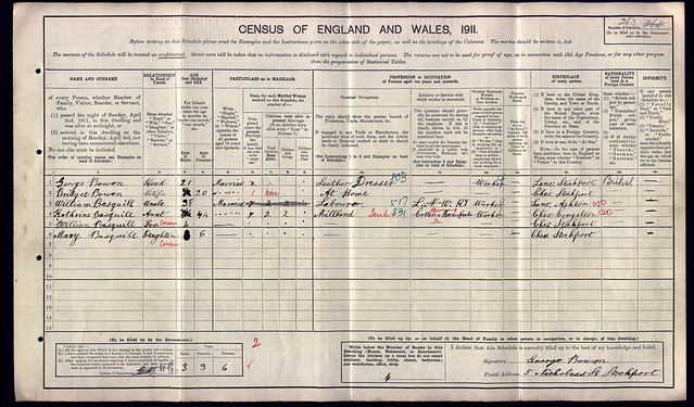 1911 England Census