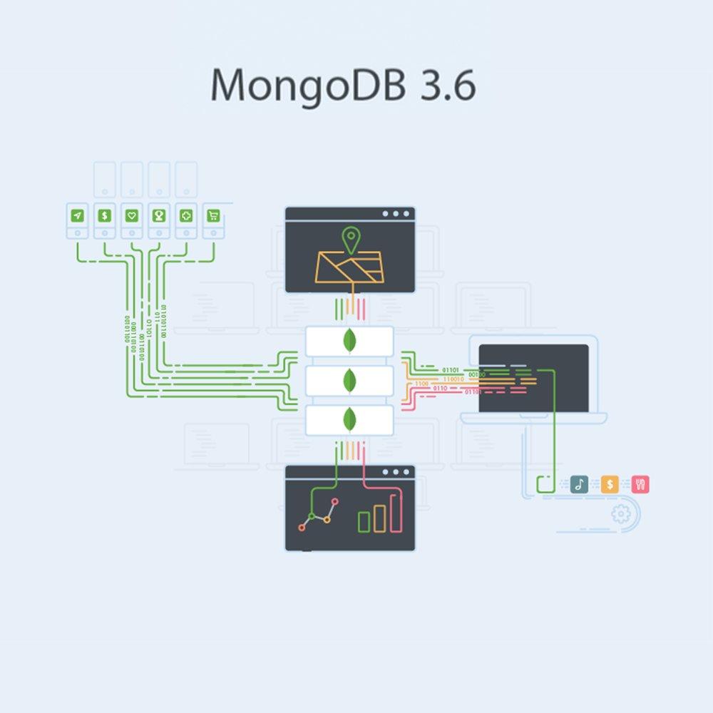 Update MongoDB 3.6