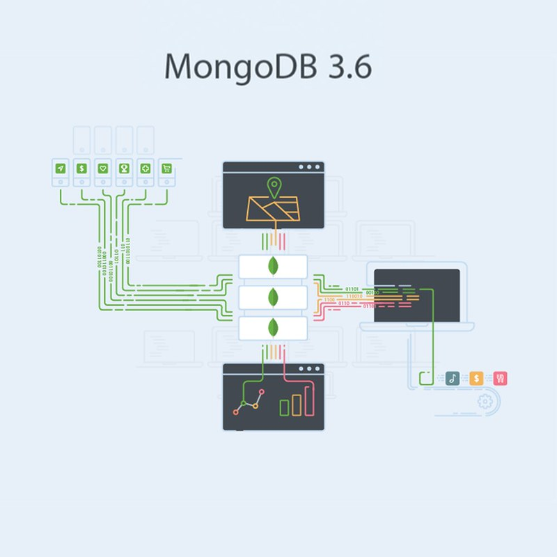 Upgrading to MongoDB 3.6 on Ubuntu 16.04 LTS