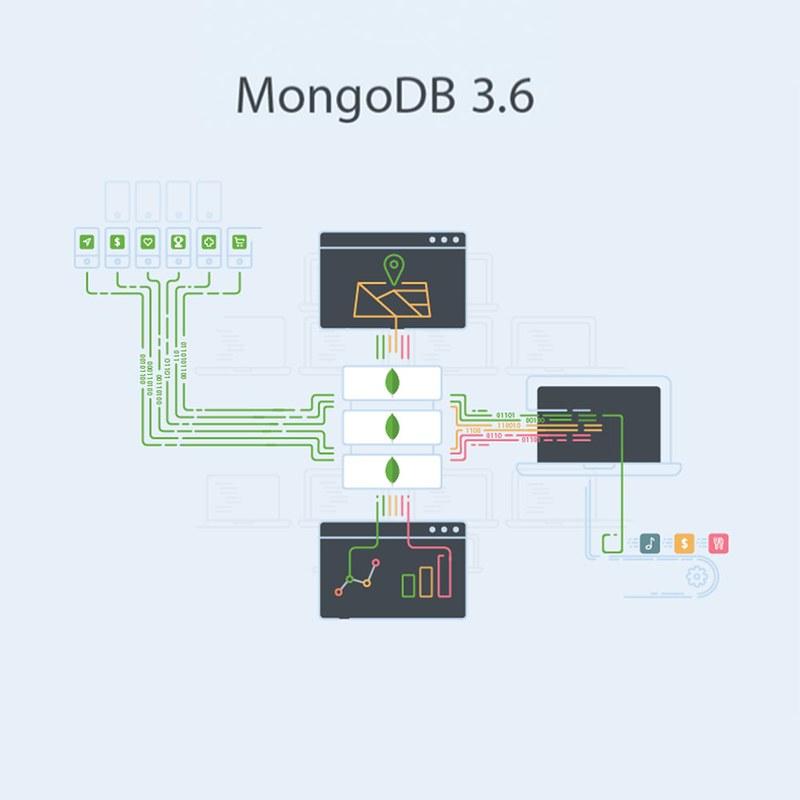 Upgrading to MongoDB 3.6 on Ubuntu 16.04 LTS