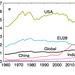 2017_11_140101 - Carbon Dioxide Usage