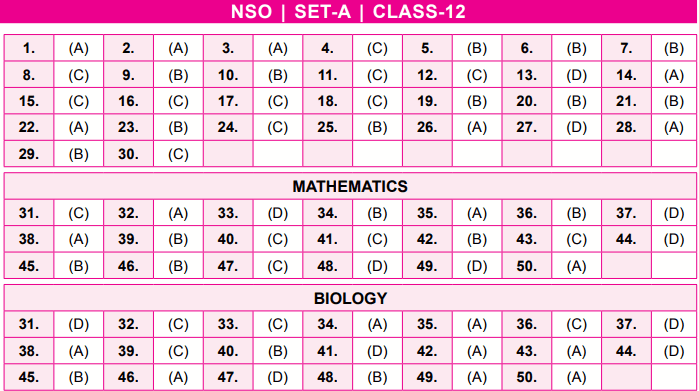 NSO Answer Keys Class 12