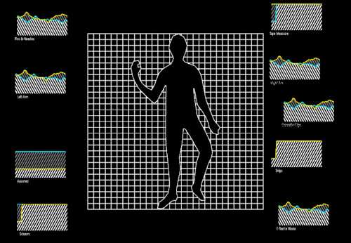KOBA uniform data visualization with vvvv