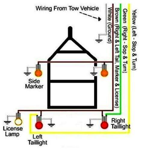 Trailer Wiring Lights Reference Info Tventuring Adventure Trailer Forum