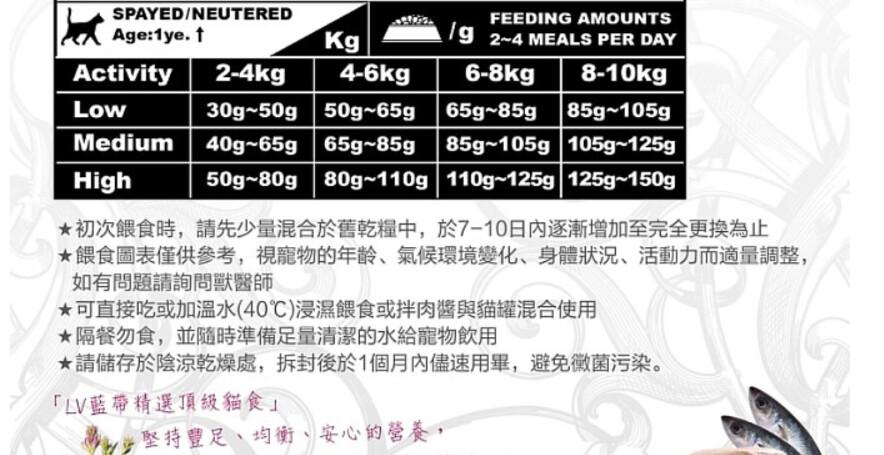 LV藍帶精選低敏系列 - 低卡貓1.2kg.鴨肉蔬果 1