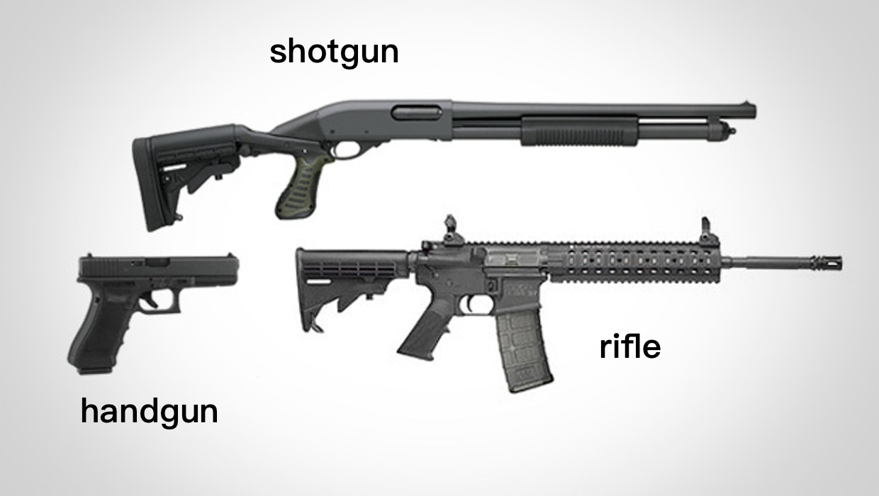 handgun,shotgun or rifle