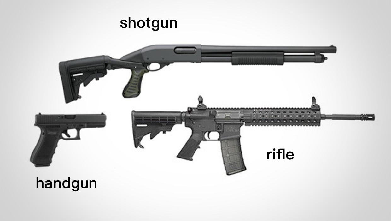 handgun,shotgun or rifle
